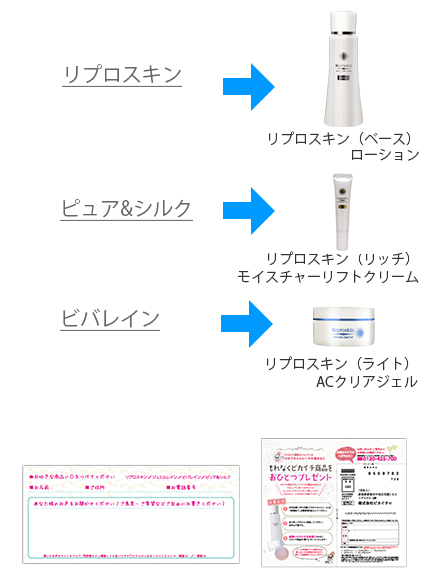 プレゼント変更前→変更後